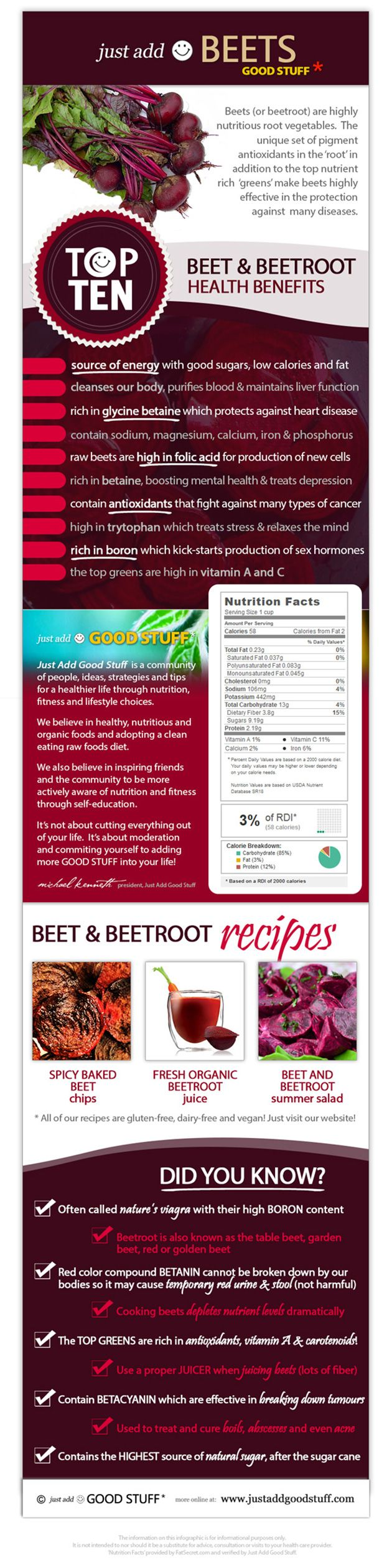 The Health Benefits of Beetroot  Infographic