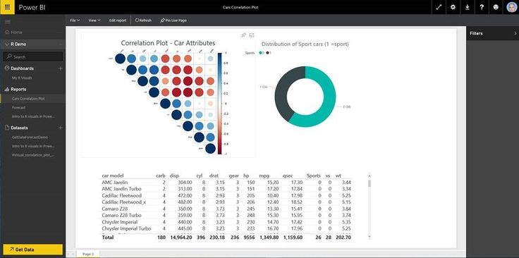 Add Visio Visuals to Power BI reports