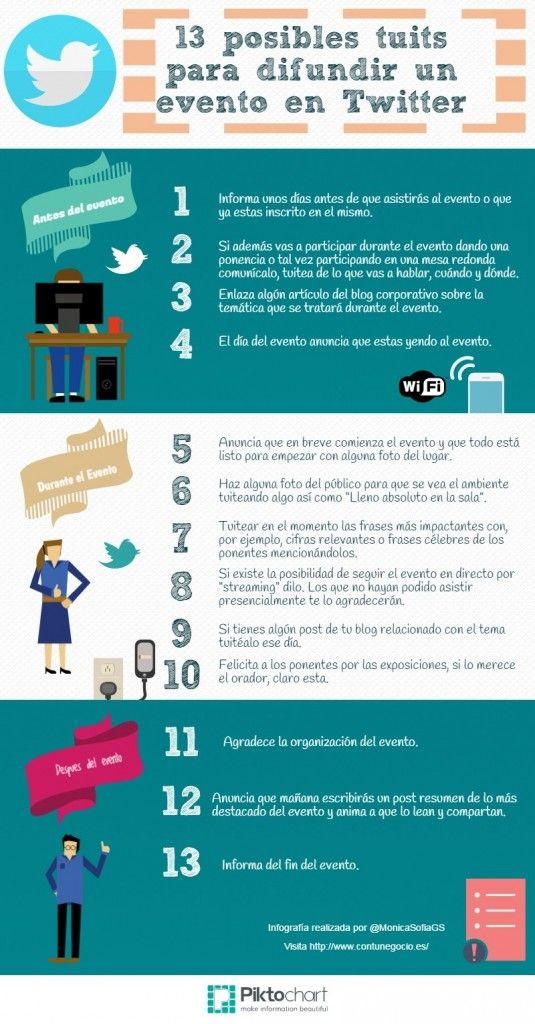 Hola: Una infografía con 13 consejos para tuitear un evento. Vía Un saludo