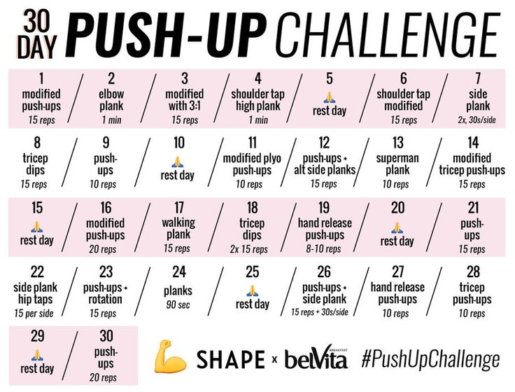 Build your arm strength and tone your upper body with this 30-day push-up challenge.