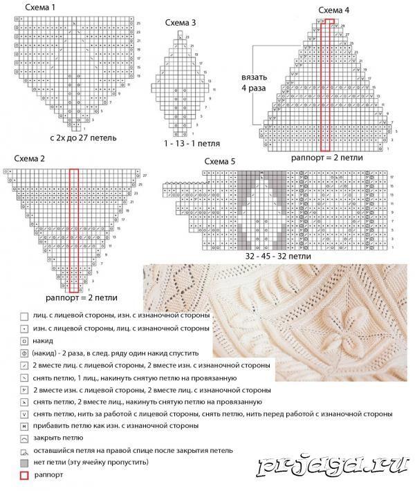 Agujas a cuadros de punto, el esquema de tejer