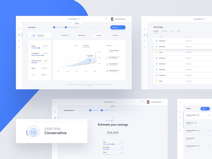 Robo Advisor - Projection, List and Questionnaire by Michal Parulski