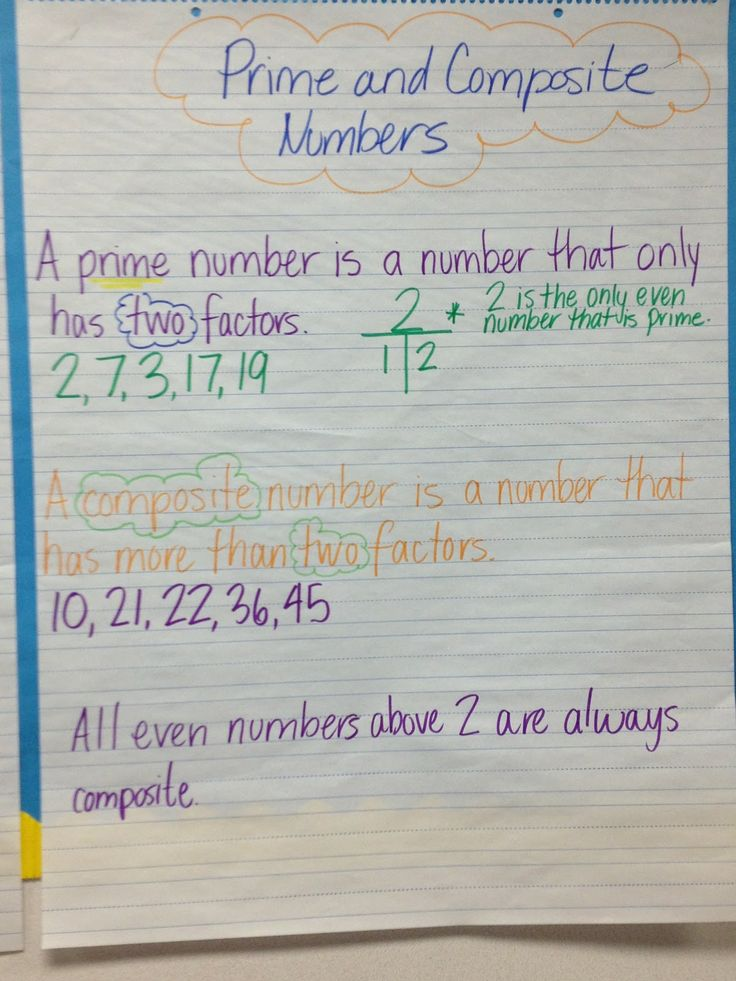 15 Best Math - Prime And Composite Numbers Images On Pinterest