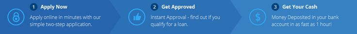 With the aid of small fast payday loans the borrower can effortlessly make those any small financial crisis vanish for life. @ http://www.smallloansfast.net/contact-us.html