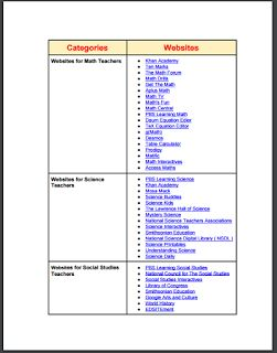 The Ultimate EdTech Chart for Teachers and Educators ~ Educational Technology and Mobile Learning