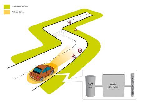 Body - Advanced Driving Attributes