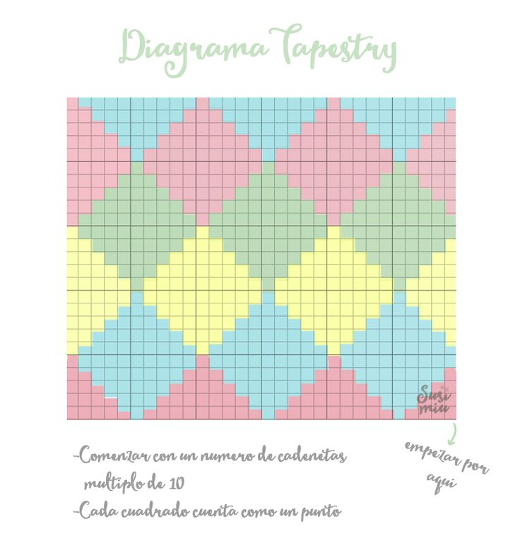 Tapestry graph pattern