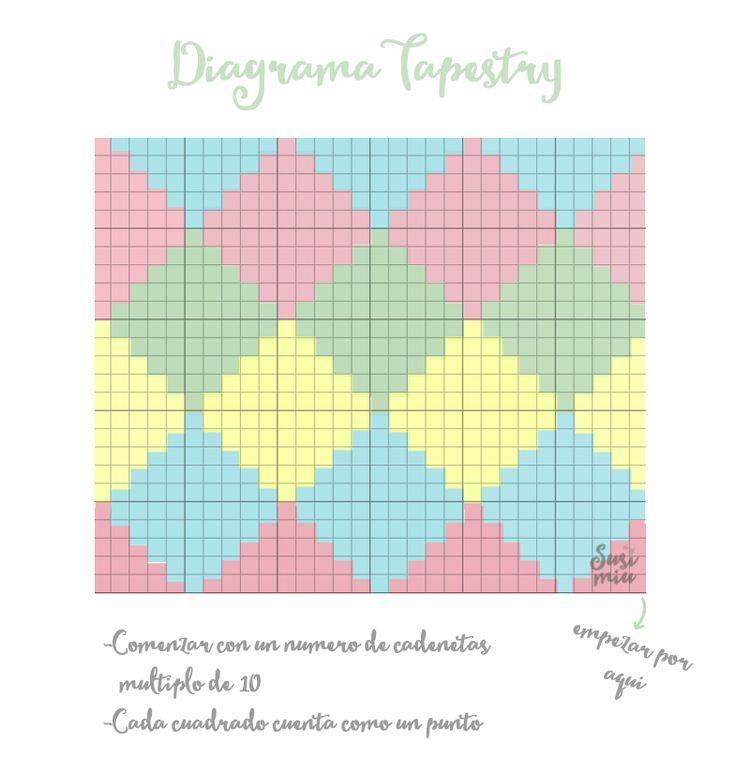 Patrón gratis para tejer con la técnica de crochet TAPESTRY www.susimiu.es