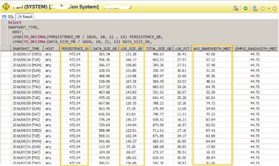 Network Bandwidth Test for HANA Server and Replication Calculation
