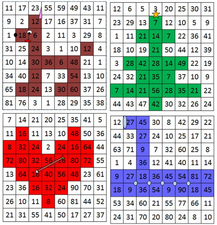 Multiplidessins des tables de 6 de 7 de 8 et de 9 une for Multiplication de 8