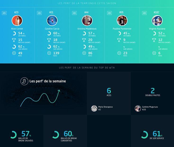 23 best UI    Data Visualisation images on Pinterest Data - fresh periodic table theme apk