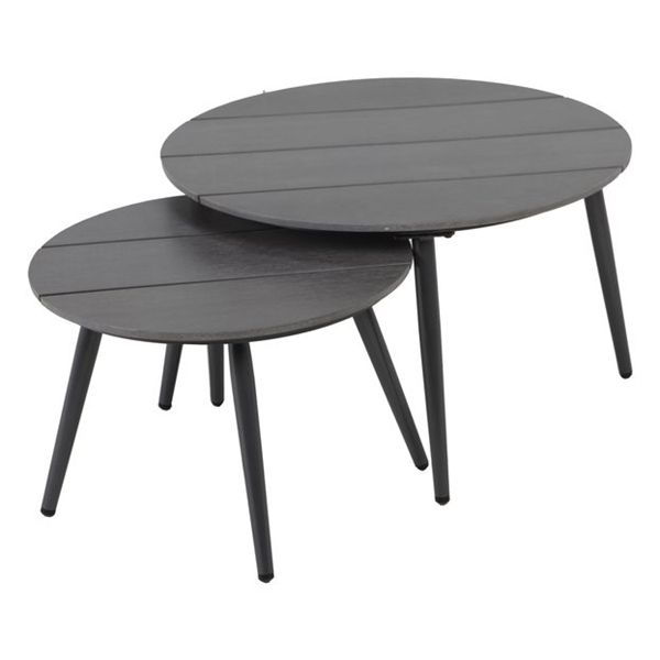 Marvelous Shop Allen + Roth 2 Piece Nesting Side Table Set At Loweu0027s Canada. Find