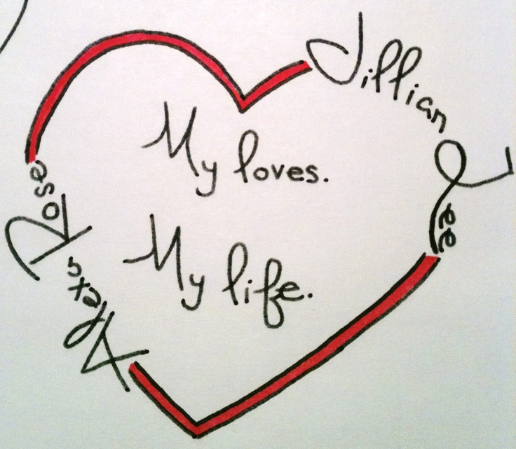 Tattoo design I drew up for my mom. It'll be her second tattoo in the last few months ;) yay!