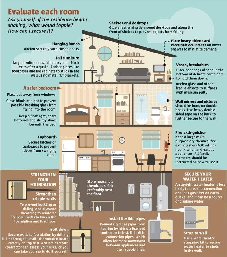 17 best prepare for an earthquake images on pinterest disaster get ready to rumble a guide to earthquake preparedness in your home solutioingenieria Images