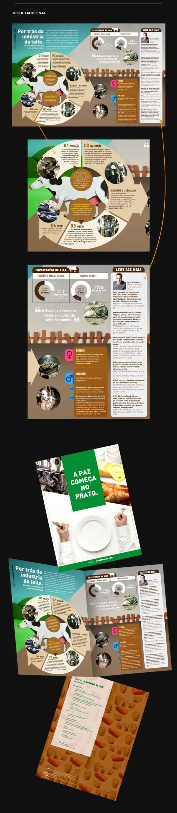 Infográfico / A Paz Começa no Prato by Amanda Damasceno, via Behance