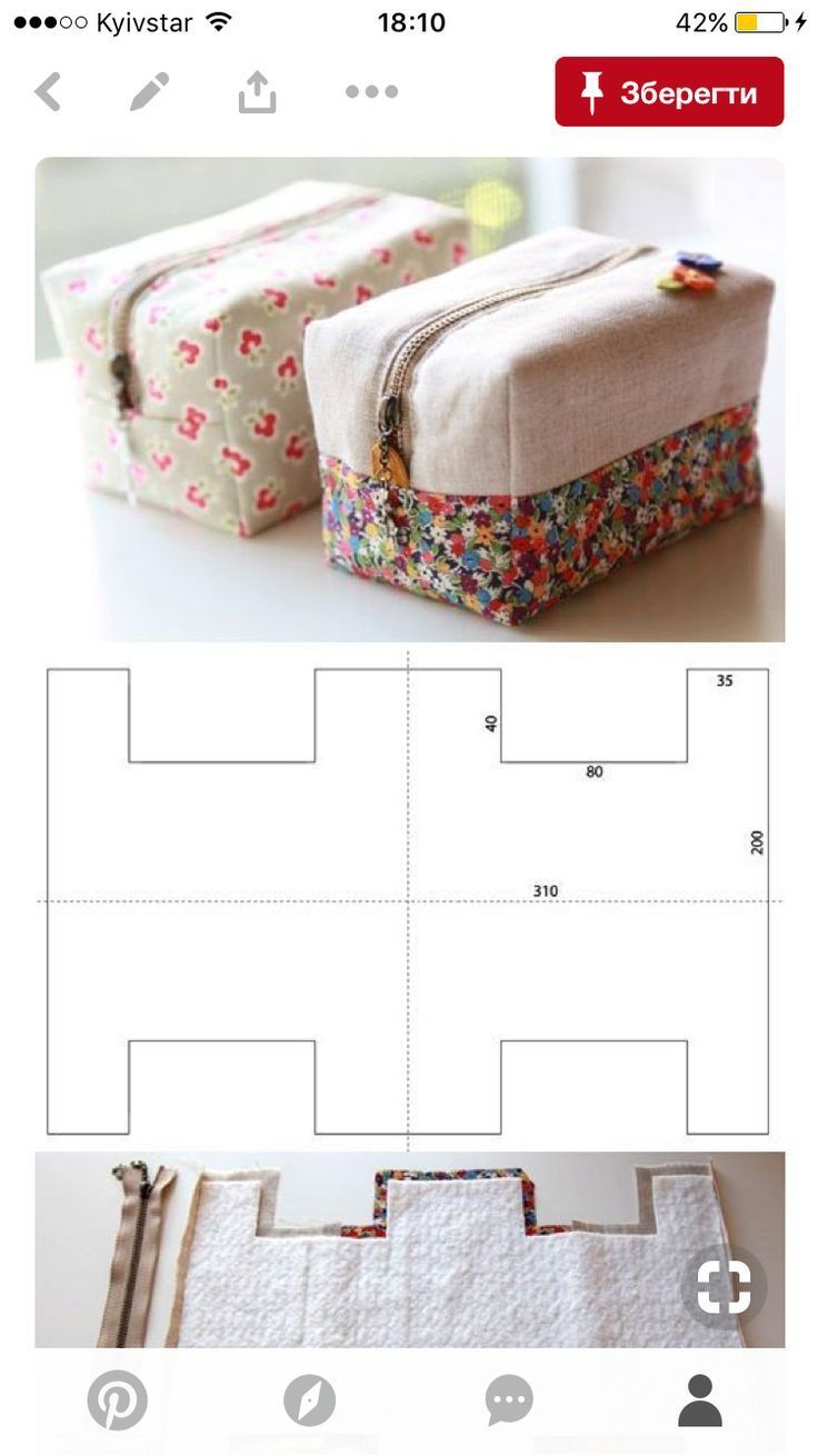 A Toiletry Bag of the Right Size – The DIY Factory, first site col …..