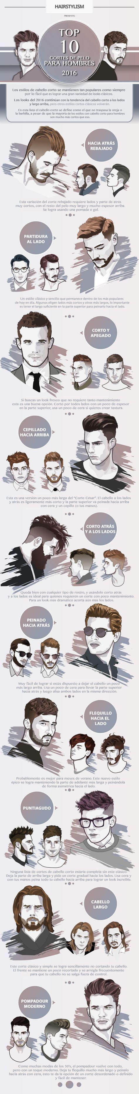 Estos son los 10 cortes de pelo para hombre que se tomarán el 2016
