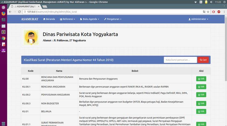 Tutorial Codeigniter : Source Code Aplikasi Pengelolaan Surat Menyurat - Gratis ~ Tobi Web | Programming Blog - PHP, MySQL, Codeigniter