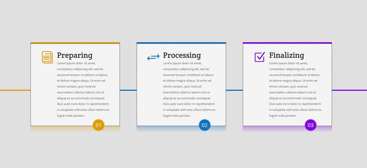 How To Create The Perfect Reception Timeline: Best 25+ Create A Timeline Ideas On Pinterest
