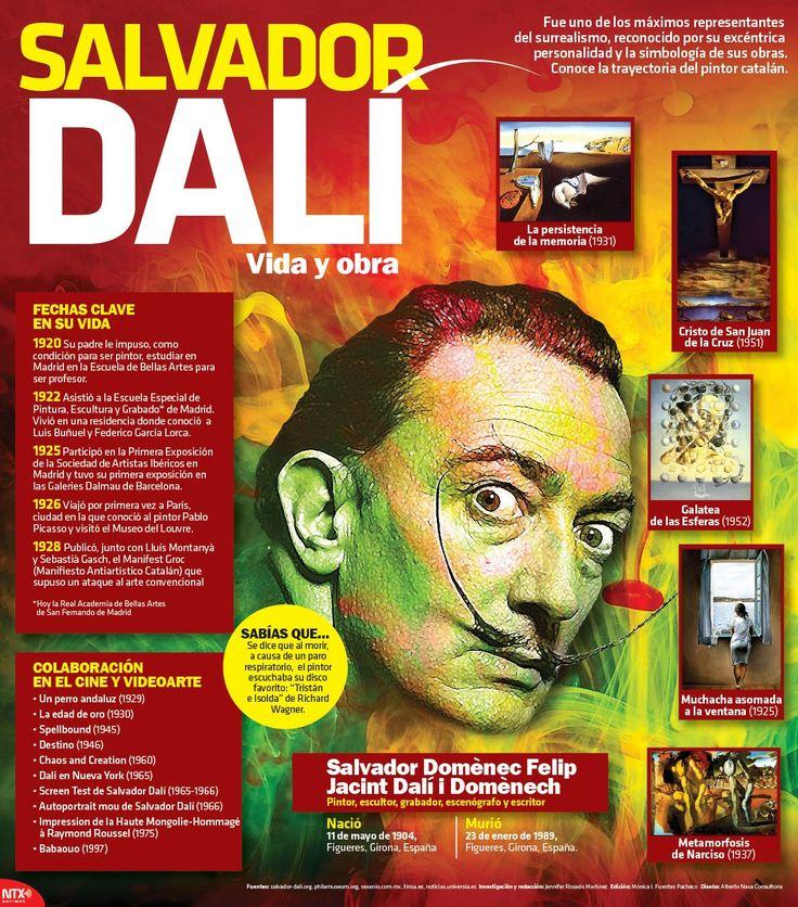 Salvador Dalí | Surrealismo y excéntrica personalidad. Conoce la trayectoria del pintor catalán. #Infographic
