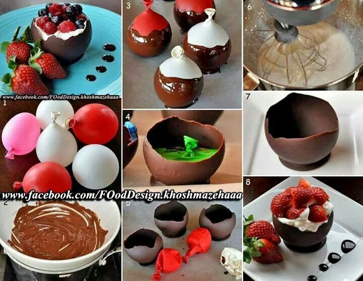 Choclet cups
