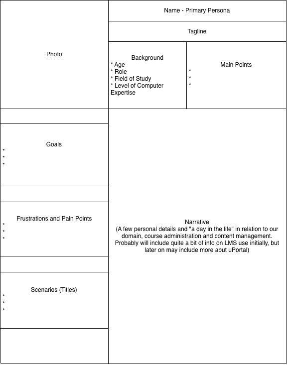 Persona Format - Fluid - Fluid Project Wiki