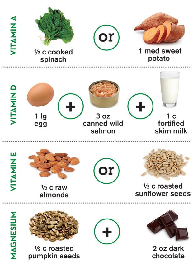 Is A Vitamin Deficiency Making You Fat?  http://www.prevention.com/food/healthy-eating-tips/vitamin-deficiency-and-obesity