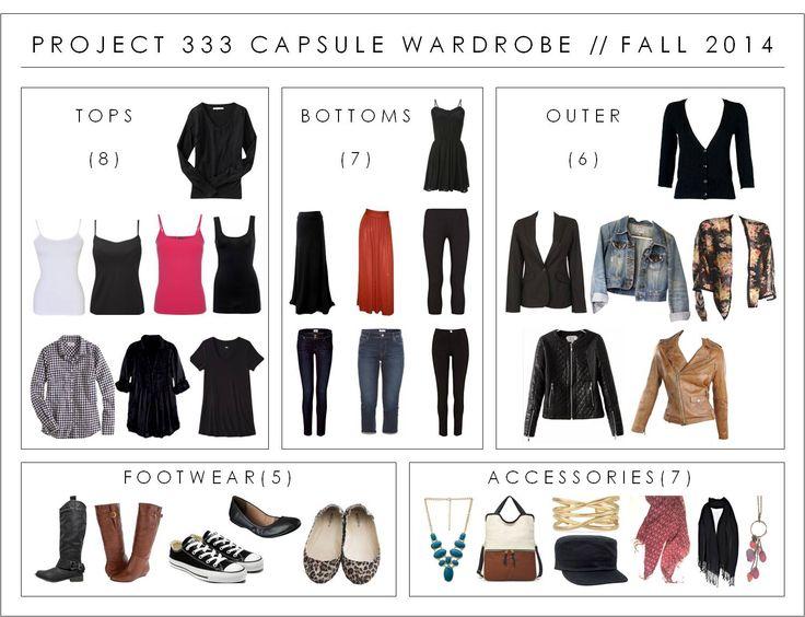 17 bästa bilder om Wardrobe Capsule på Pinterest   Sortera ...