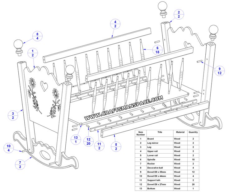 Rocking baby cradle plan - Parts list