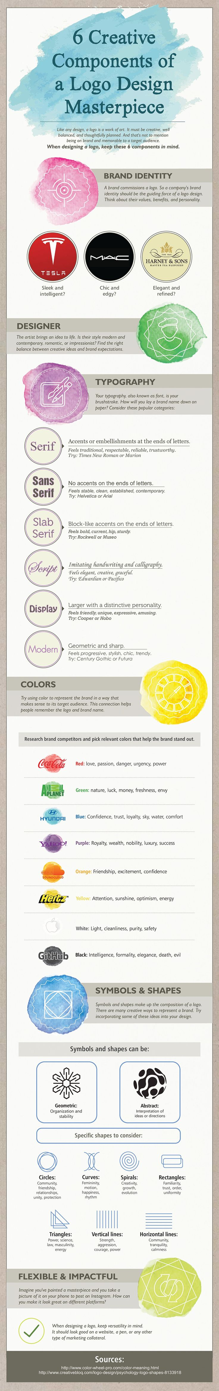 6 Creative Components of a #LogoDesign Masterpiece #Infographic #Branding