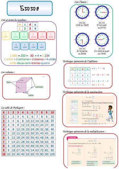 Marque page maths ce2 maths pour les enfants pinterest for Maths ce2 multiplication