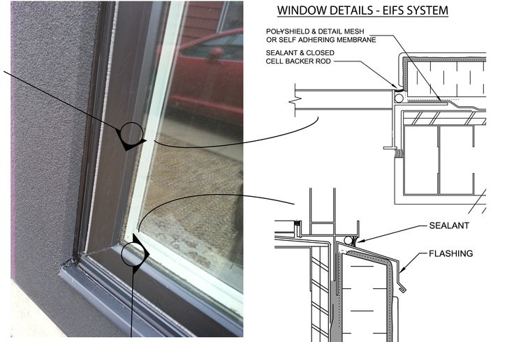 Edmonton Alberta Acrylic Stucco window details that work By:My Custom PRO
