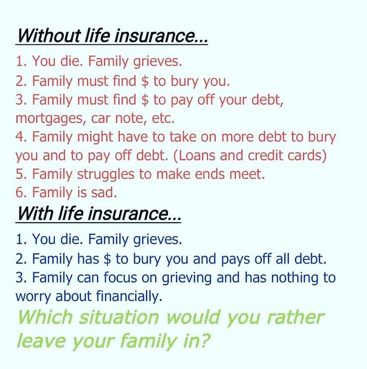 Insurance Quotes: 263 Best The Importance Of Life Insurance Images On