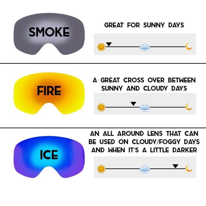 Deft Optics   Customizable Ski / Snowboard Goggles by Deft Optics — Kickstarter Follow for follow, pin for pin!