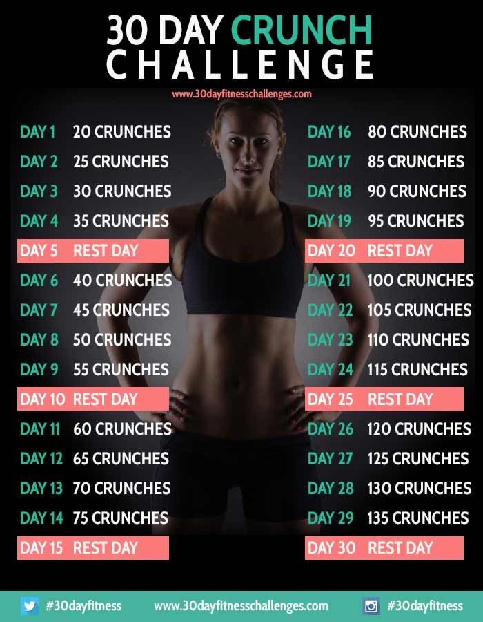 This 30 day crunch challenge has been designed as a great way to learn how to do the crunch exercise and get super strong abs. The 30 day crunch challenge