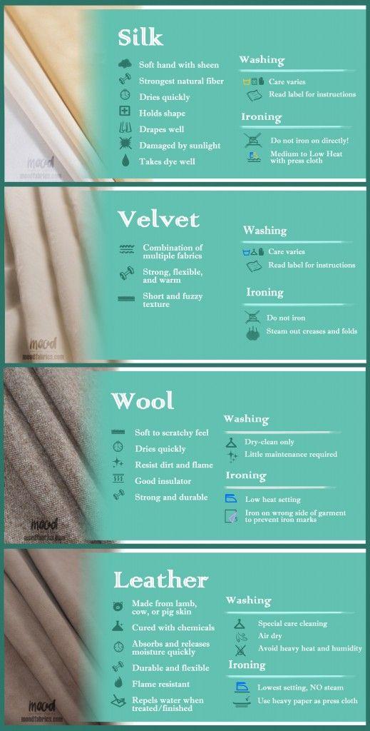 All About Fabric Care: Luxury Fabrics   Mood Designer Fabrics Sewciety Blog   Bloglovin'