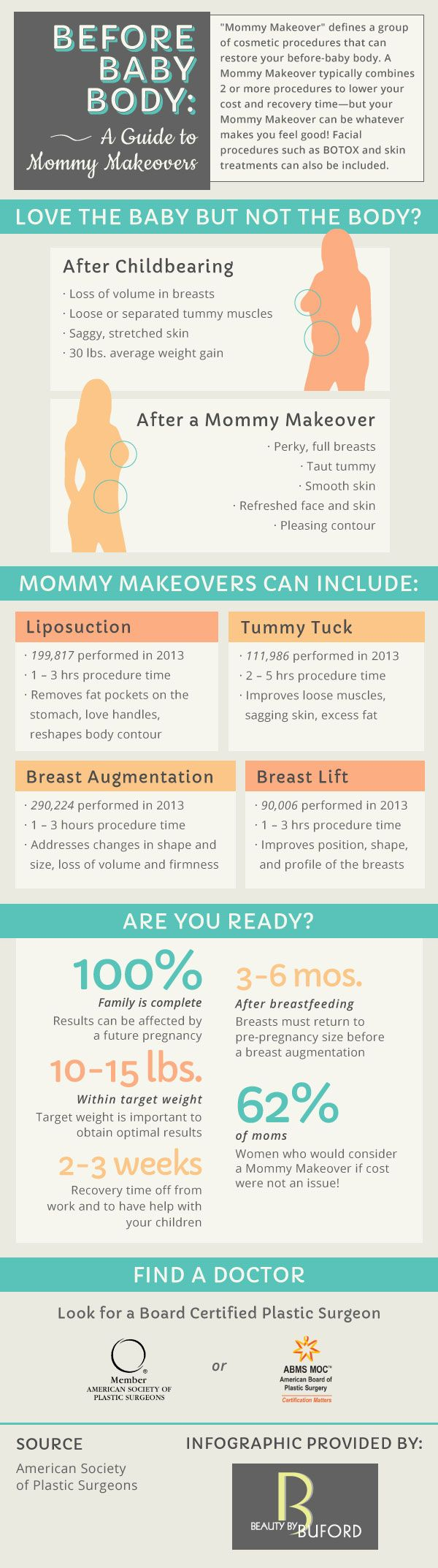 """Mommy Makeover"" defines a group of cosmetic procedures that can restore your before-baby body. A Mommy Makeover typically combines 2 or more procedures to lower your cost and recovery time--but your Mommy Makeover can be whatever makes you feel good! Facial procedures such as BOTOX and skin treatments can also be included. If you live in the Ohio area or have the means to travel for surgery we are the place FOR YOU! Visit http://www.clevelandcosmeticsurgery.com for info on what we offer."