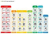 1年生の漢字表「ジャンル別1」