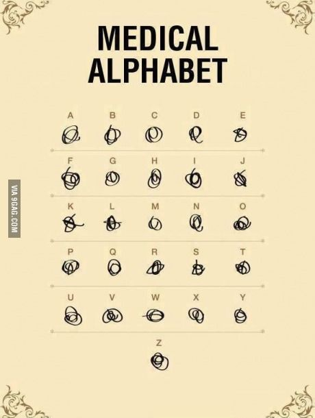 Medical alphabet..