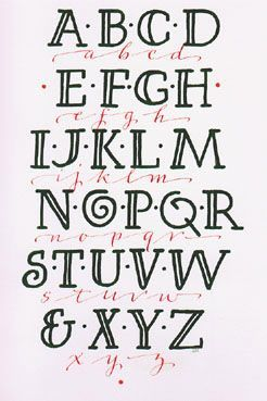 Lettering - Art Lettering - Hand Lettering -Typography - Calligraphy - by Chris…