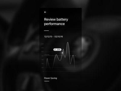 День 23 - Обзор производительности батареи