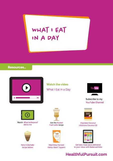 17 Best images about FREE Keto Mini Guides on Pinterest | Costco shopping, Minis and Signs