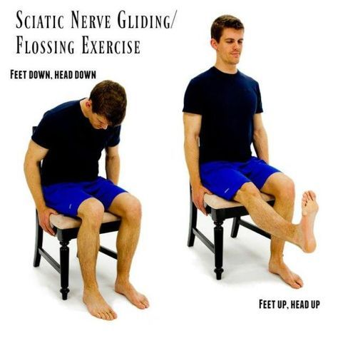 sciatic nerve gliding flossing exercise