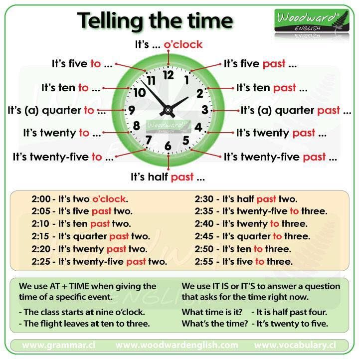 What time is it?        Repinned by Chesapeake College Adult Ed. We offer free classes on the Eastern Shore of MD to help you earn your GED - H.S. Diploma or Learn English (ESL).  www.Chesapeake.edu