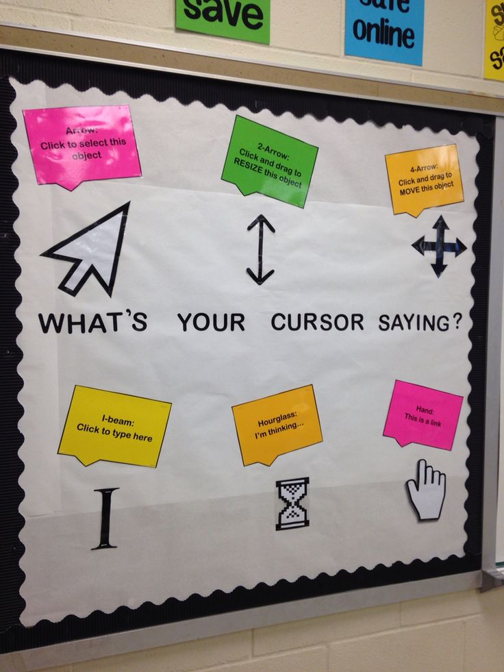 """What's your cursor saying?"" bulletin board for a technology classroom or computer lab. Teaches the basics and provides a reminder! #teachnology"