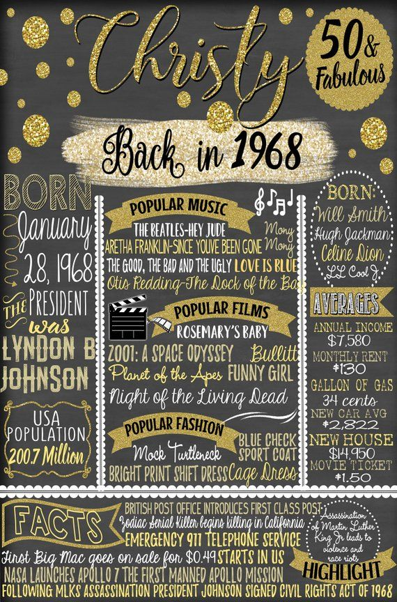 What Happened In 1969 Board 50th Birthday Gift For Her Party Decor 50 Years Old Bday