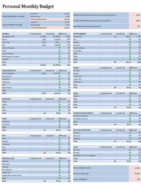 personal budget spreadsheets