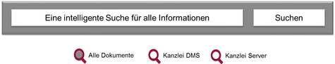 Kanzlei Wissensmanagement Software Lösung für Wirtschaftsprüfer, Steuerberater und Rechtsanwälte - Software für Rechtsanwaltskanzleien und Rechtsabteilungen | XING