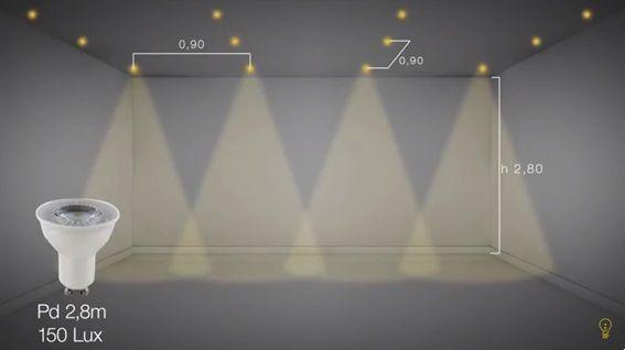 Aprenda A Fazer Um Cálculo Luminotécnico Rápido E