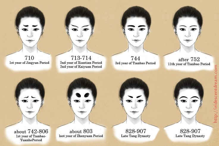 """Painted Eyebrow Trends in Tang Dynasty This is a chart showing different eyebrow trends in the Tang Dynasty. It's based on a chart in Chinese Clothing by Hua Mei and Gao Chunming (2004), on pg 37. I wanted to create a chart that had the eyebrows on faces. Interesting notes""""Women of the Tang Dynasty paid particular attention to facial appearance, and the application of powder or even rouge was common practice. Some women's foreheads were painted dark yellow and thedai(a ki..."""